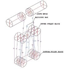 Engine Hoist Hook together with Hoist Reeving Diagrams furthermore Nuclear Power Plant Design moreover Hoist Reeving Diagrams as well Snatch Block Diagrams. on crane cable reeving diagram